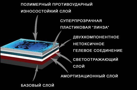 Jivaya-plitka-2