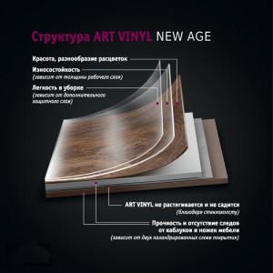 coll_art-vinyl_structure