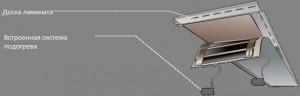 ламинат со встроенной системой подогрева