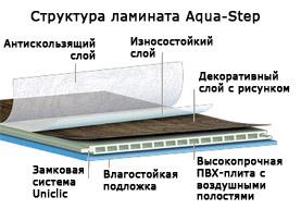 vodostoykiy-laminat-na-kuhnyu